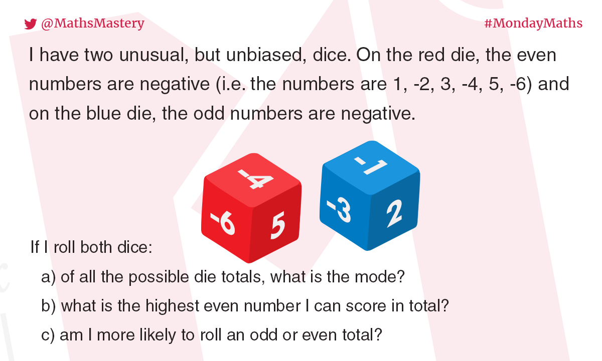 Unusual dice in #MondayMaths